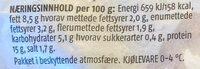 Prior Kylling Karbonader - Informations nutritionnelles - nb