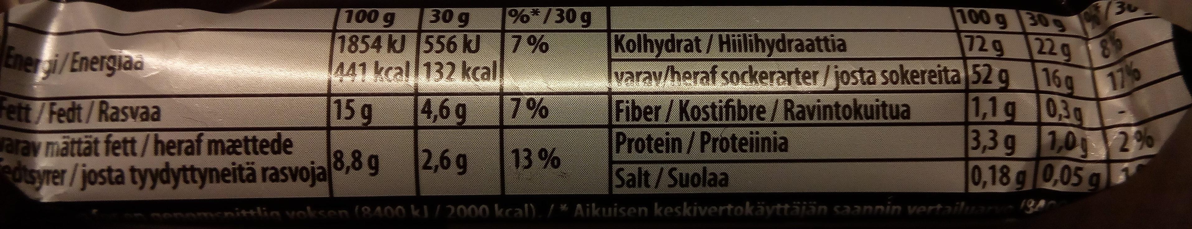 Japp - Informations nutritionnelles - sv