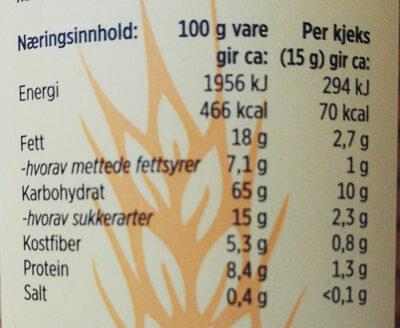 Korni Sibas - Valori nutrizionali - nb