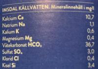 Imsdal - Ingredients - sv
