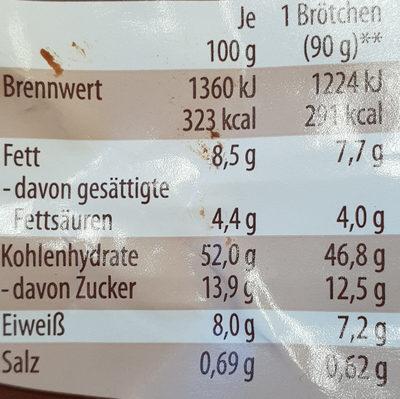 Schokobrötchen - Nährwertangaben