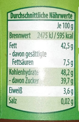 Mandel-Karamellcreme - Nutrition facts