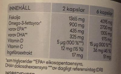 - Voedingswaarden - sv