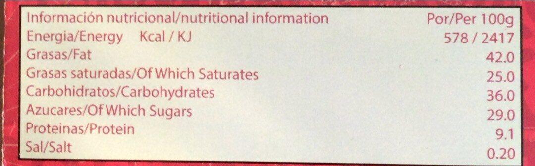 Dark orange - Nutrition facts - es