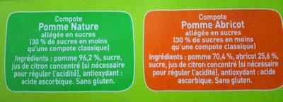 pom'potes - Ingrediënten - fr