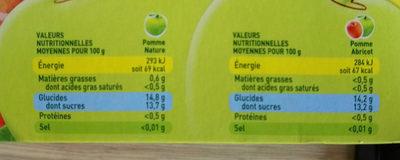 pom'potes - Voedingswaarden - fr