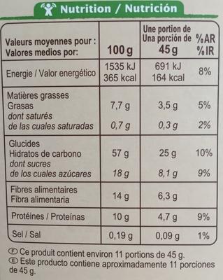 Muesli floconneaux - Informations nutritionnelles