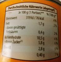 Sonnen Mais - Inhaltsstoffe
