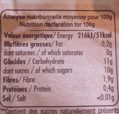 cool fruits - Informations nutritionnelles - fr
