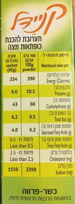Knedala - Informations nutritionnelles