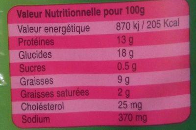 Nuggets Blanc de Poulet - Voedingswaarden