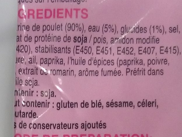 Escalopes de Poulet Barbecue - Ingredients