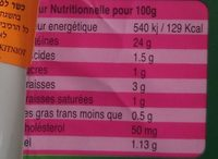 Escalopes de Poulet Barbecue - Nutrition facts