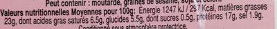 Chiffonnade de Salami de Dinde - Informations nutritionnelles - fr