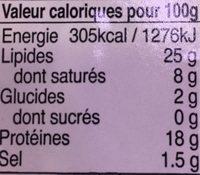 Mini kabanod - Informations nutritionnelles - fr