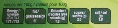 Hot Dogs - Informations nutritionnelles - fr