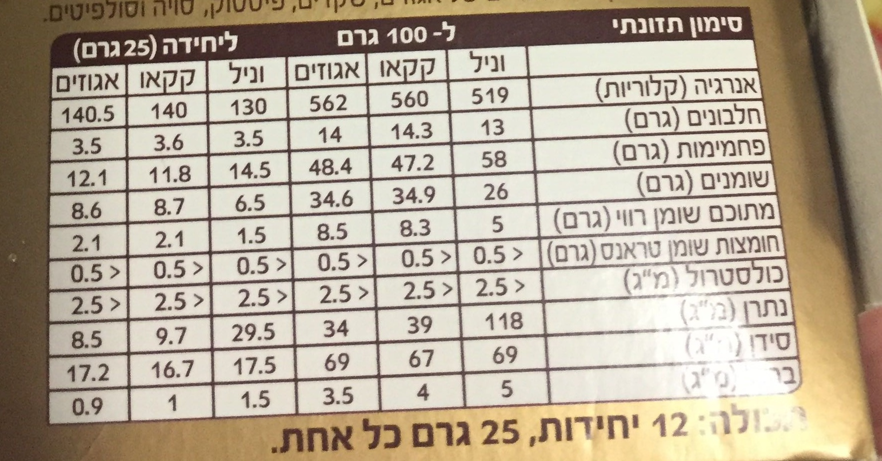 Ahava Halva Snack - Nutrition facts