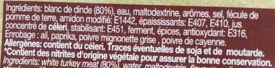 Chiffonawe de blanc de dinde - Ingrediënten - fr