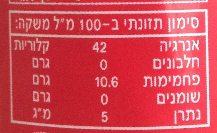 Coca-Cola - מפרט תזונתי