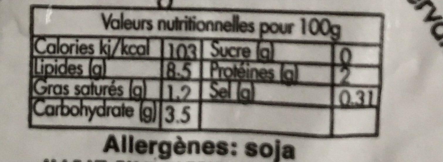 Aubergine braisées - Voedigswaarden