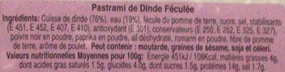 Pastrami de dinde fumée - Ingrédients - fr