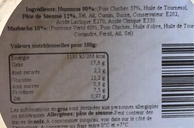 Houmous Mesabecha - Informations nutritionnelles