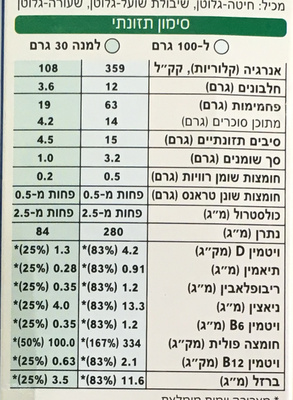 אול בראן פלקס - Nutrition facts
