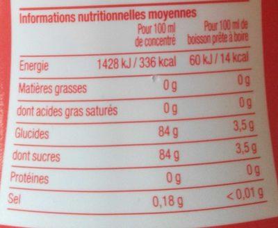 Concentré cola - Informations nutritionnelles - fr