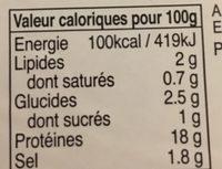 Poitrine de dinde grillé - Voedingswaarden - fr