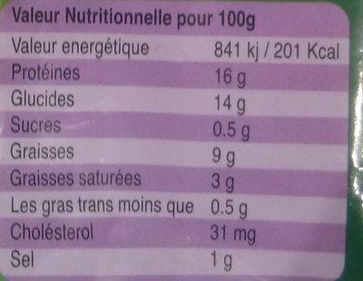Bâtonnets de Dinde au Sésame Panés et Précuits - Informations nutritionnelles