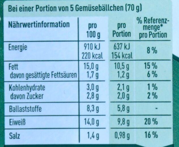 Vegetarische Gemüsebällchen - Voedingswaarden - de