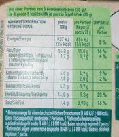 Vegetarische Gemüse - Bällchen - Nährwertangaben - de