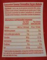Sirop concentré spécial boisson gazeuse Grenadine - Informations nutritionnelles - fr