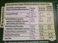 Burger Deluxe mini - Informations nutritionnelles