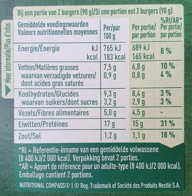 Burger deluxe mini (végétarien) - Nutrition facts - fr