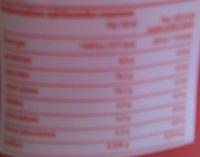 Concentré saveur orange, pêche, passion - Nutrition facts