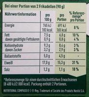 Vegetarische Frikadellen - Nährwertangaben