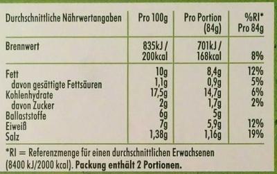 Falafel - Garden Gourmet - 190 G - Nutrition facts