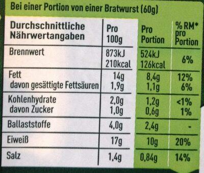Garden Gourmet Vegetarische Bratwurst - Informations nutritionnelles - de
