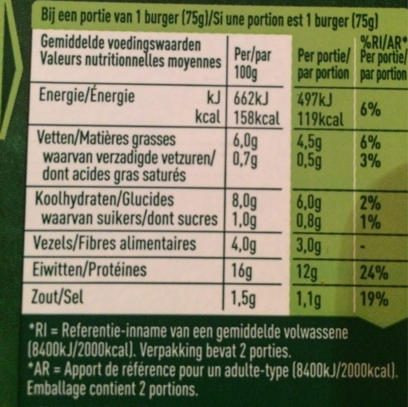 Burger - Voedingswaarden