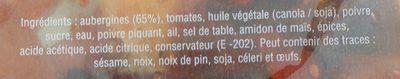 Aubergines à la thaïlandaise - Ingredients