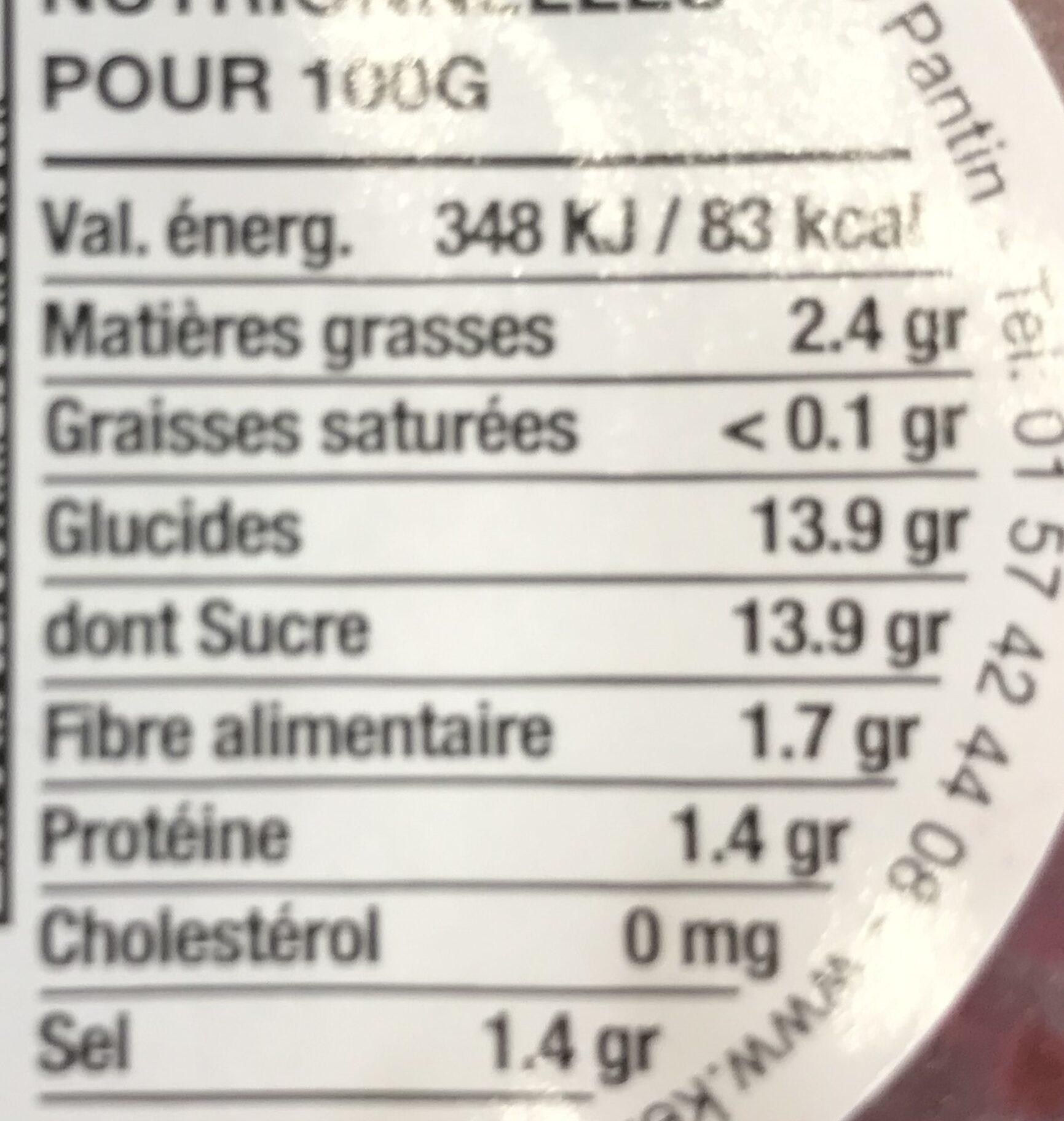 Salade de betteraves - Valori nutrizionali - fr