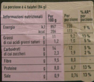 Falafel épinard - Informations nutritionnelles - it