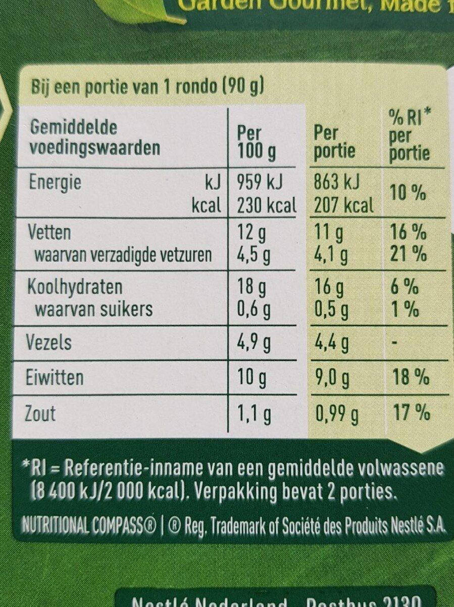Spinazie-kaas rondo - Voedingswaarden