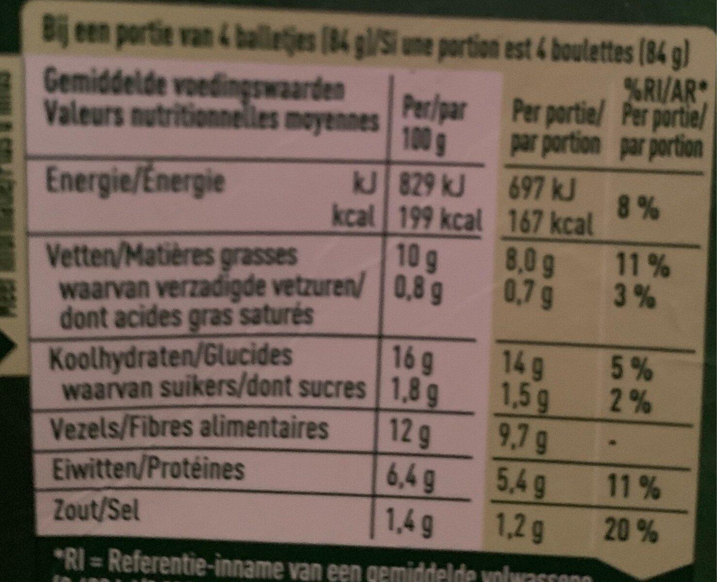 Falafel classic - Informations nutritionnelles - fr