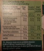 Oosterse wokblokjes - Nutrition facts - nl