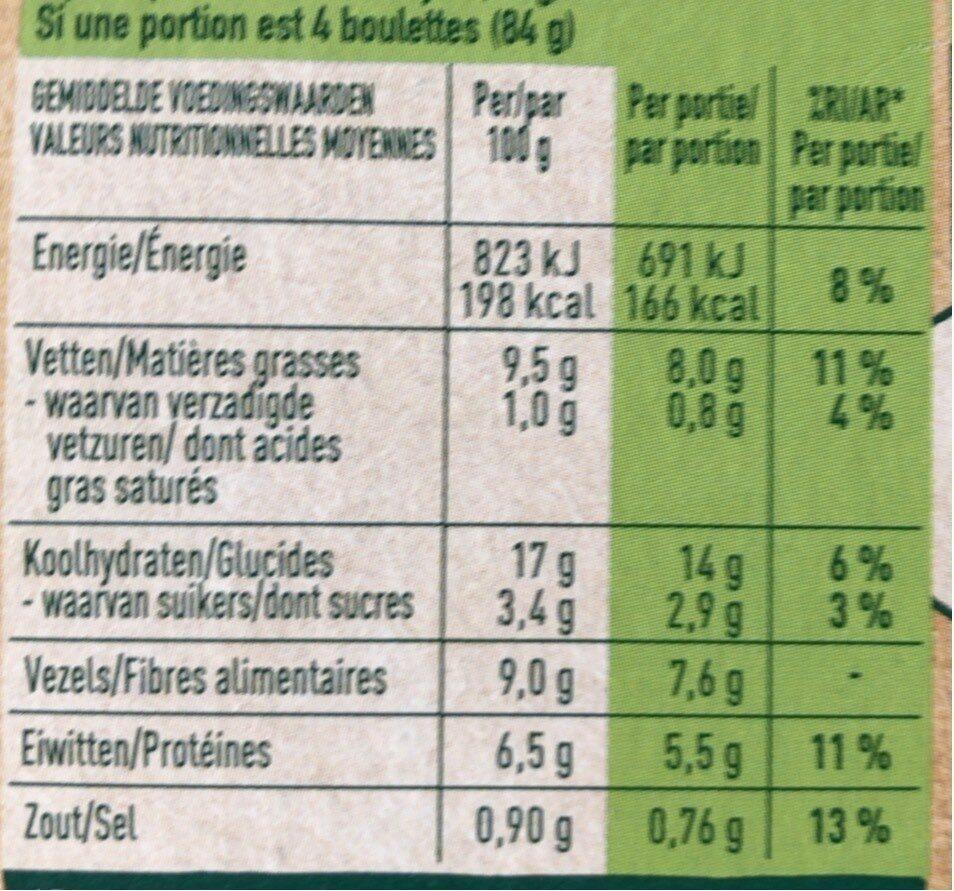 Falafel pikant - Nutrition facts - en