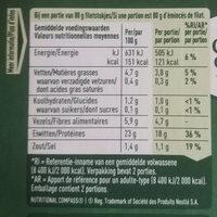 Émincés de filet chicken style - Voedingswaarden - fr