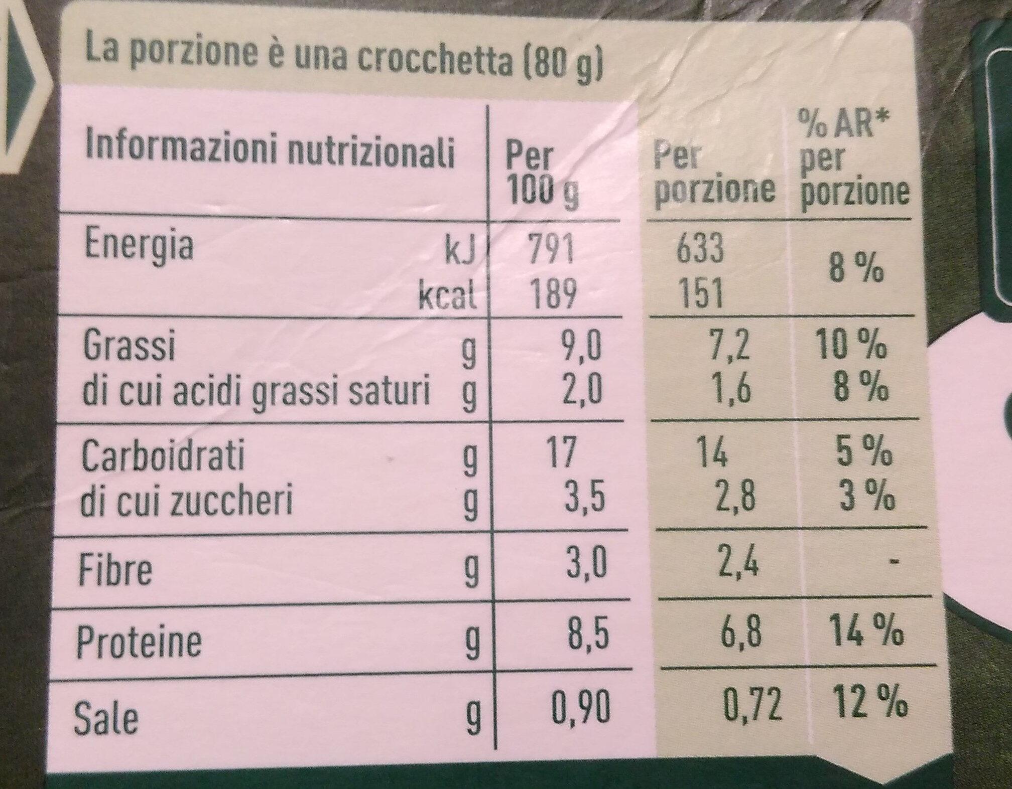Crocchetta Mediterranea - Voedingswaarden