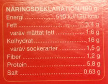 Coop Dagens pasta Bolognese - Nutrition facts
